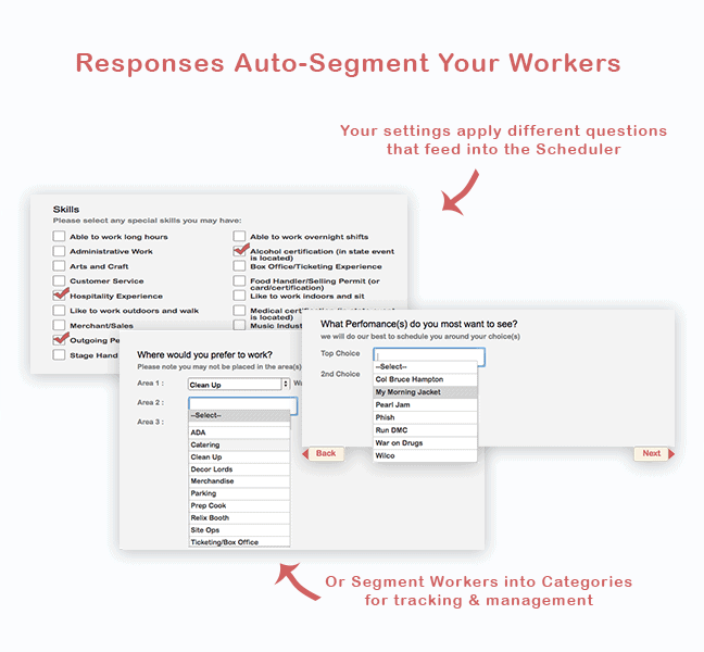 Custom Applications Based on Event Program Selections Create Automated Response Paths